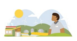 Illustration of a man in a McDonald's shirt in front of a landscape of rolling hills with wind turbines perched on top.