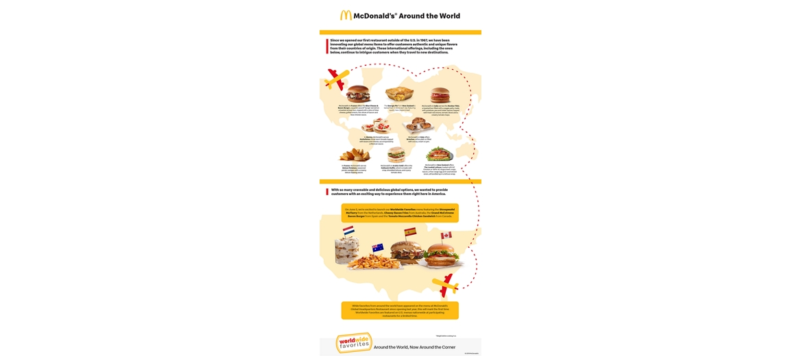 McDonald's Around the World infographic